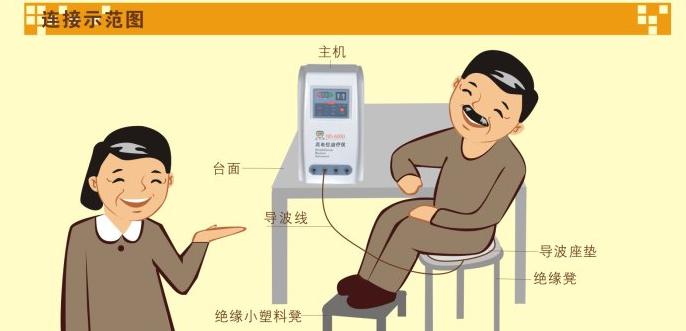 最畅销的高电位理疗仪厂家/性价比好的嘉美康理疗仪/广州南都电子科技有限公司
