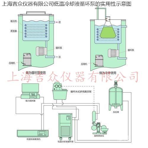 DLSB低温冷却液循环泵_磁力搅拌不锈钢反应釜现货_上海吉众生物科技有限公司