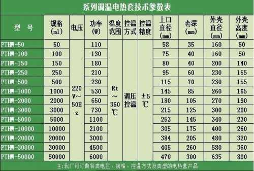 六联恒温电热套/单层玻璃反应釜报价/上海吉众生物科技有限公司