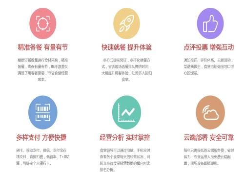 自动点餐-驷骏科技企业资源网零售批发-汕头市驷骏科技有限公司