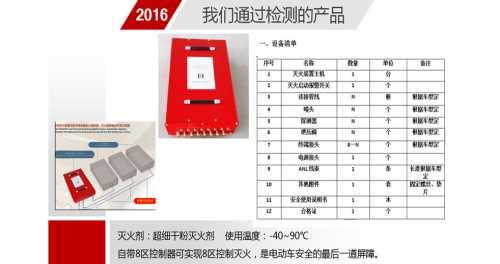 广州锂电池箱(舱)灭火装置-肇庆灭火器维修充装-佛山市南消消防设备有限公司