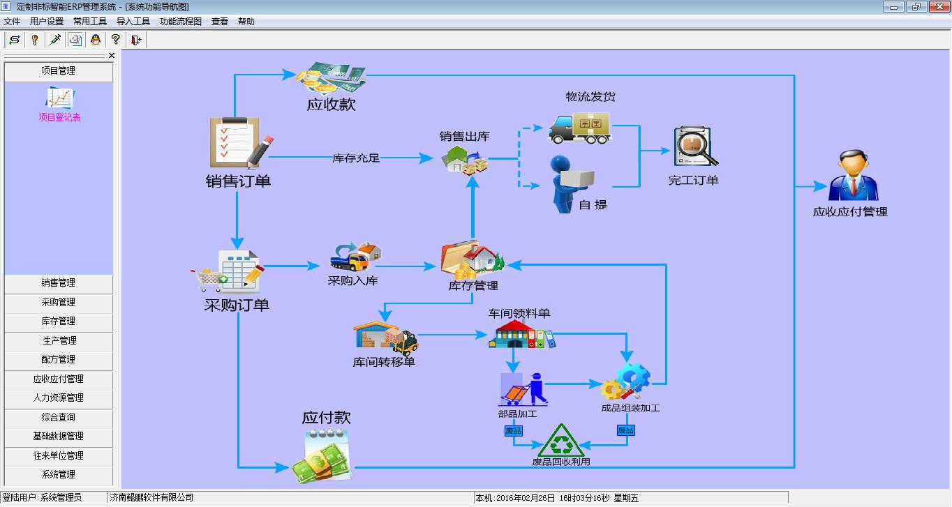 济南中小企业erp进销存管理系统_济南企业管理软件用友