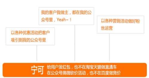 选择微信商城/微信商城分销系统哪家好/佛山市亿动网络有限公司