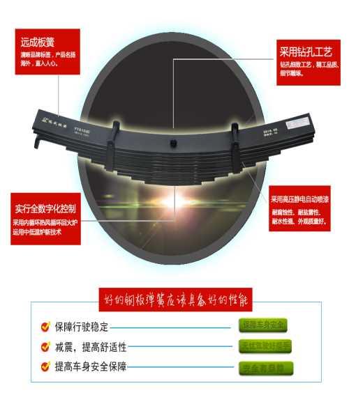 挂车钢板弹簧报价 板簧供给商 江西远成汽车技能株式会社