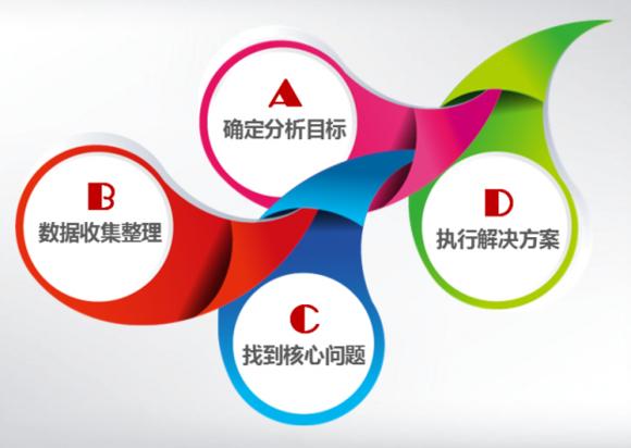 网上贸易平台/一站式网站建设/深圳市网商汇信息技术有限公司