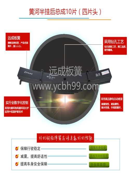 江西汽车板簧厂家零售/重卡汽车弹簧钢板定制/江西远成汽车技能株式会社