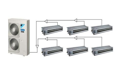 物有所值中央空调 龙岩大金中央空调模块机水冷柜机变频机螺杆机销售