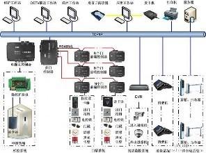 安防监控系统排行/长飞光纤光缆合格证/重庆迎世科技信息技术有限公司