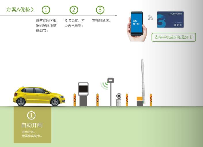 智慧停車系統_北京*品牌樓宇對講維修_佛山市煜升電子有限公司