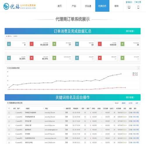 邯郸seo公司-廊坊网站排名-厦门米道网络服务有限公司
