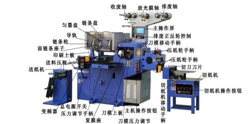 北京标签印刷机厂家售后服务比较好 进口高速模切机厂 深圳市建鸿机械设备有限公司