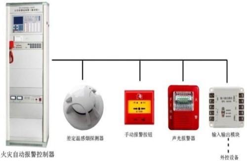 正规自动报警系统/地下消火栓生产厂家/西藏华威消防工程有限公司
