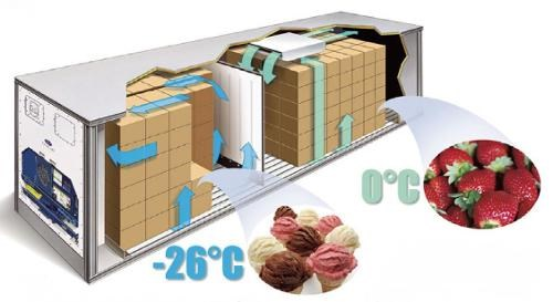 双温冷库商家/昆明蔬菜冷库出售/云南益邦制冷设备有限公司