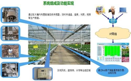 自动化大棚智能控制系统价格_高精度激光找平系统介绍_天宸北斗卫星导航技术(天津)有限公司