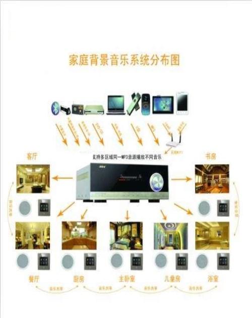 时尚智能影音系统定制-智能影音系统定制-深圳市德速科技有限公司