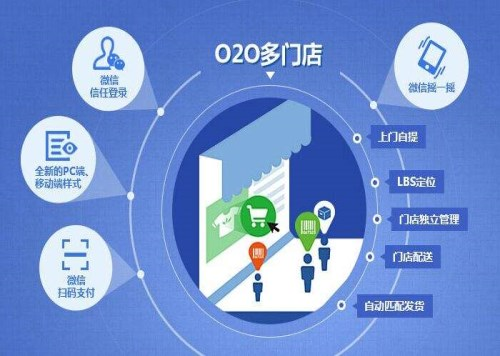 什么是电商平台-app软件开发公司哪家好-湖南木火智慧信息科技有限公司