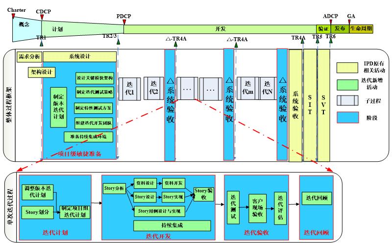 手把手教敏捷开发 专业的软件开发培训辅导 深圳市华晨信息技术有限公司