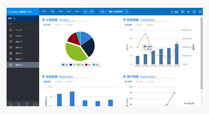 性价比高的软件定制 bs软件培训领导价钱低 深圳市华晨信息技能无限公司