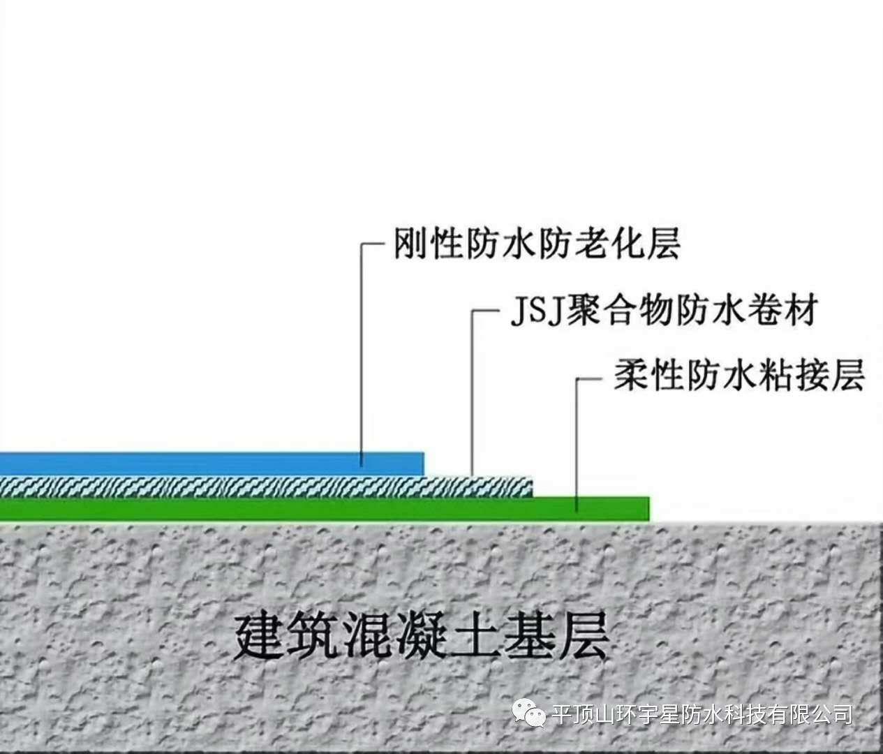 金属屋面防水系统哪里有_平顶山防水材料电话_平顶山环宇星防水科技有限公司