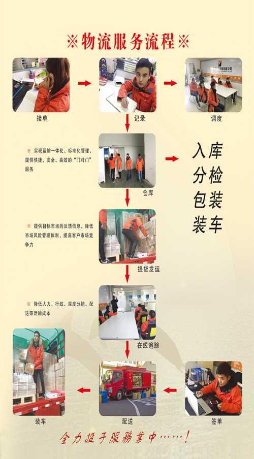 常州到山东物流快递/常州到山东汽车运输货运/江苏元德物流发展有限公司