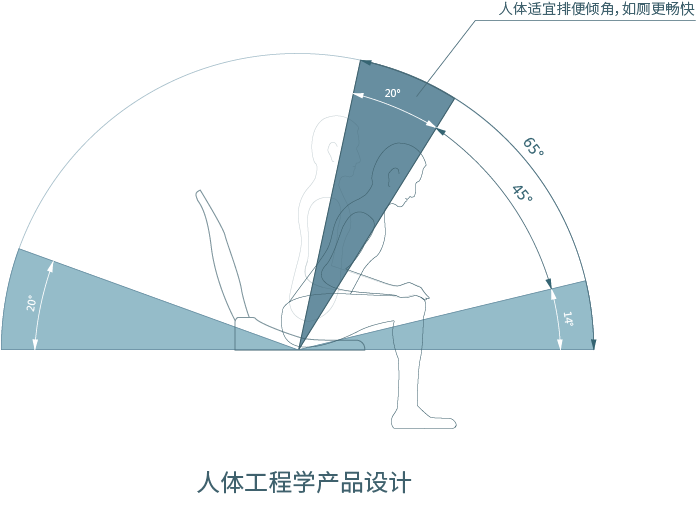 智能马桶盖批发零售 台州智能马桶品牌 浙江唛特智能家居有限公司