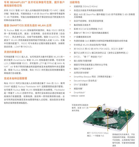 优科H500_优科无线AC_深圳市远飞网络科技有限公司