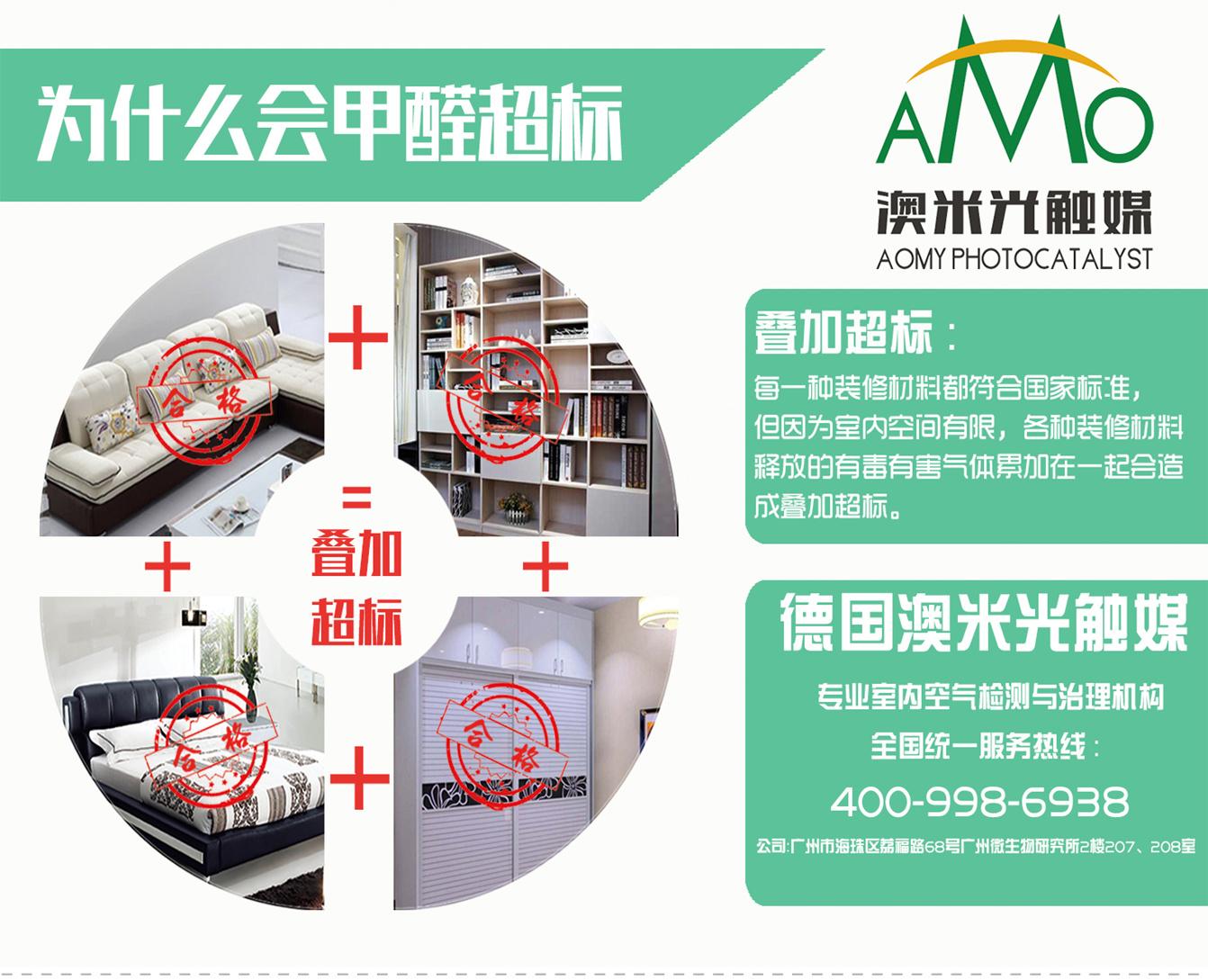 光触媒加盟_国家支持广州除甲醛加盟,2018火爆室内环保项目-光触媒甲醛治理加盟招
