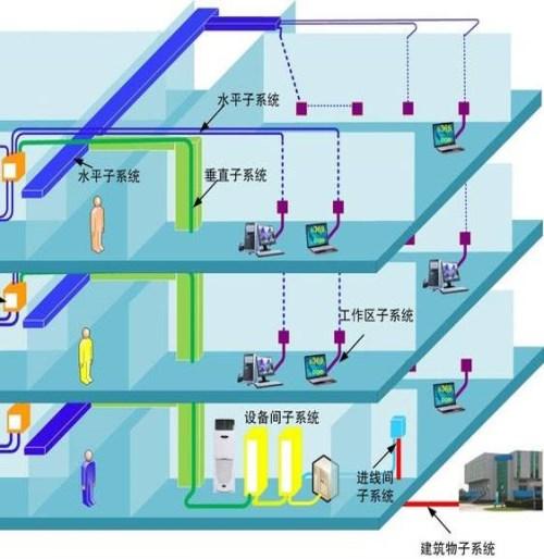机房建设方案-兰州LED显示屏拼接-兰州领新网络信息科技有限公司