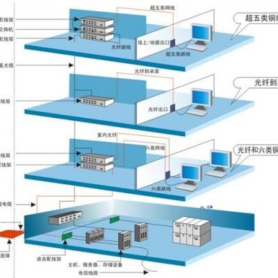 兰州机房建设/智能综合布线厂家/兰州领新网络信息科技有限公司