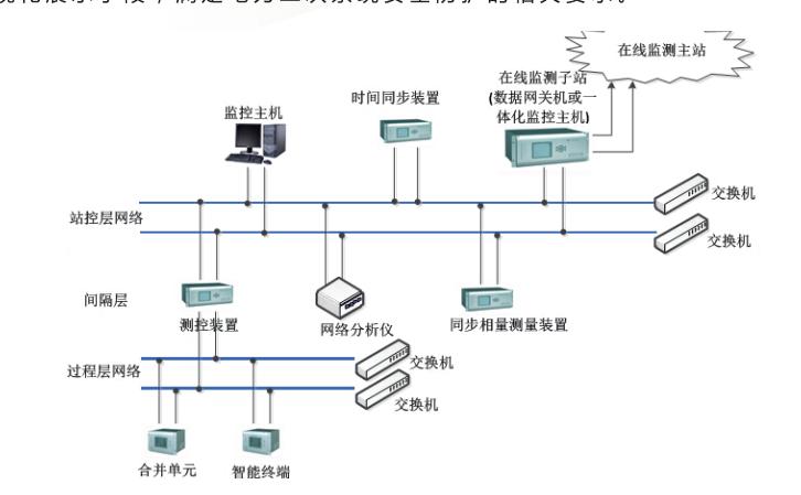 信息采集运维系统制造厂家_商机网