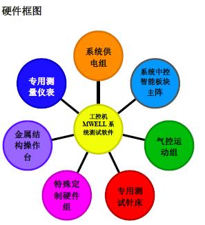 IRB910SC-数控机床上下料机器人-北京安培通科技有限公司