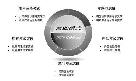 小程序简单的多少钱_天水七彩电子商务有限责任公司