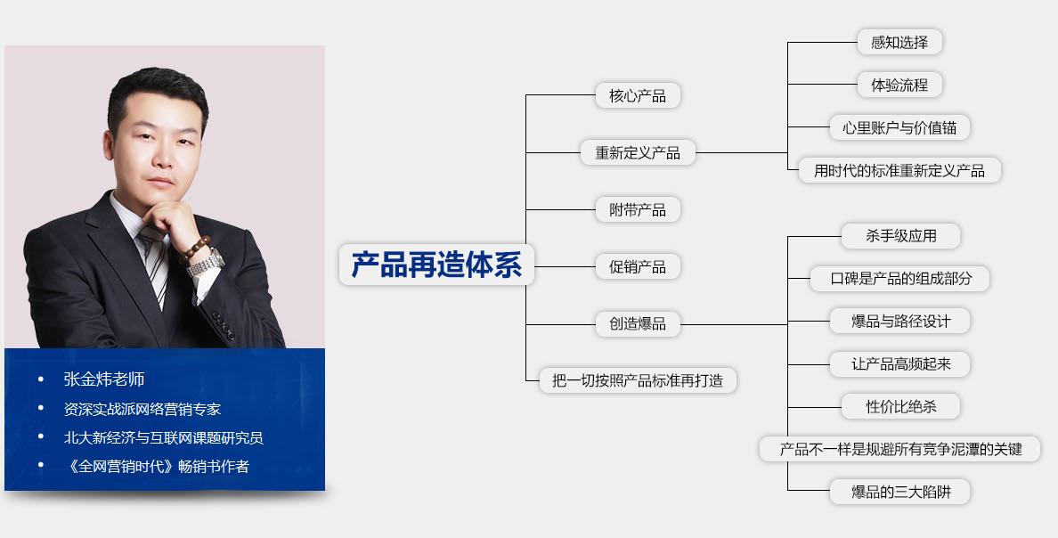 怎样在网络推广-企业网络营销外包-纵横合创(武汉)科技有限公司