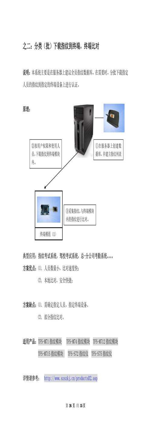 下载指纹验证模块_数据库下载一卡通管理系统模块-深圳市十指科技有限公司