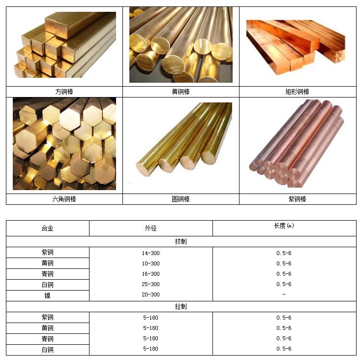 丹阳方形铜棒_江苏覆铜板材料厂家