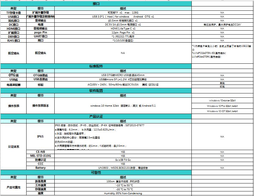 10寸防爆三防平板EM-I16