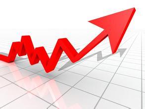 商务快车——业绩增长之友