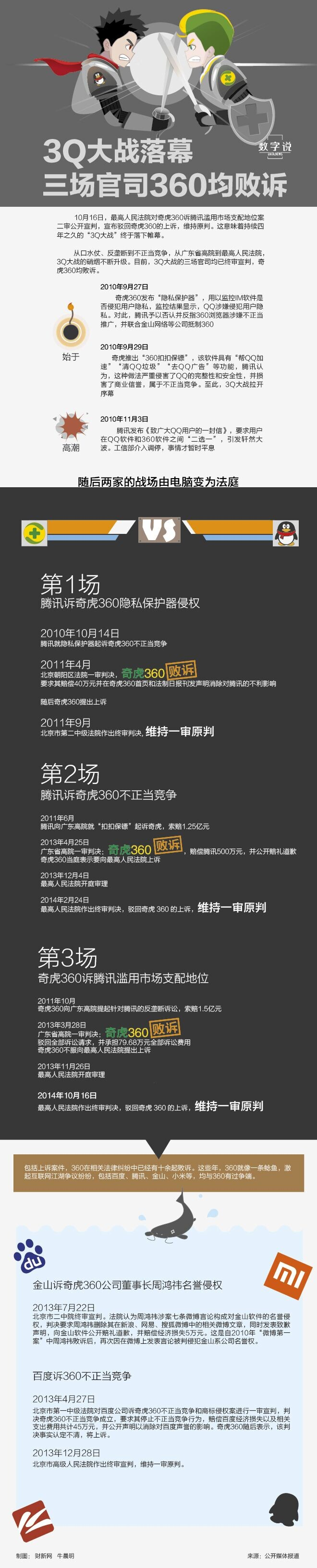 舟大师杂说网络营销
